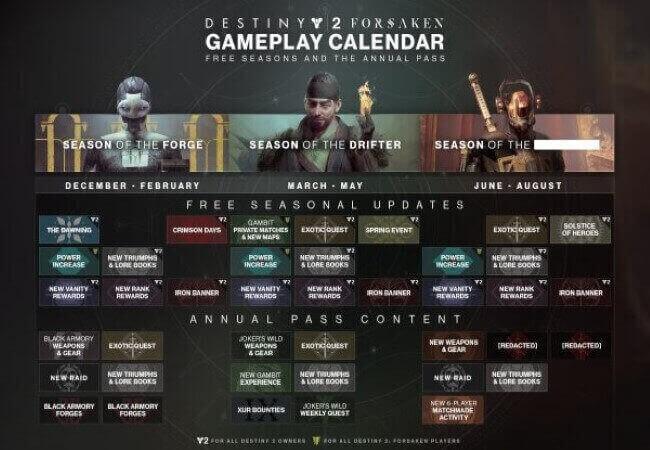 destiny-2-updates-2