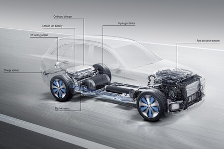 Hydrogen Hybrid